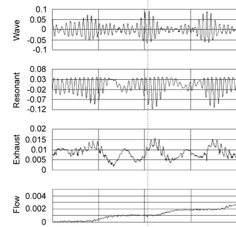 polychromatic_signals