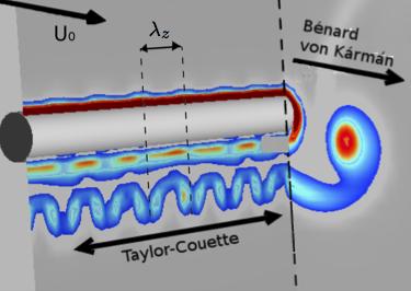 centrifugal_instability_cylinder